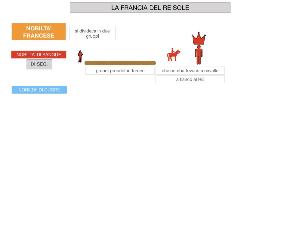 26.LA FRANCIA DEL RE SOLE_SIMULAZIONE.010