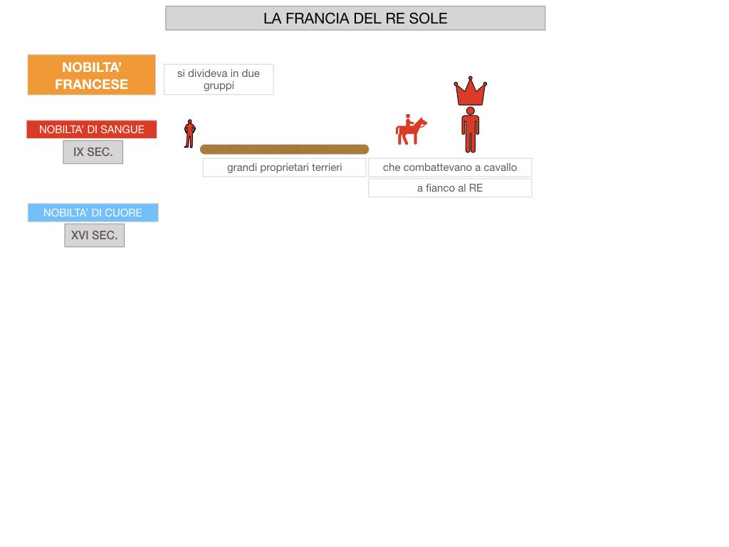 26.LA FRANCIA DEL RE SOLE_SIMULAZIONE.011