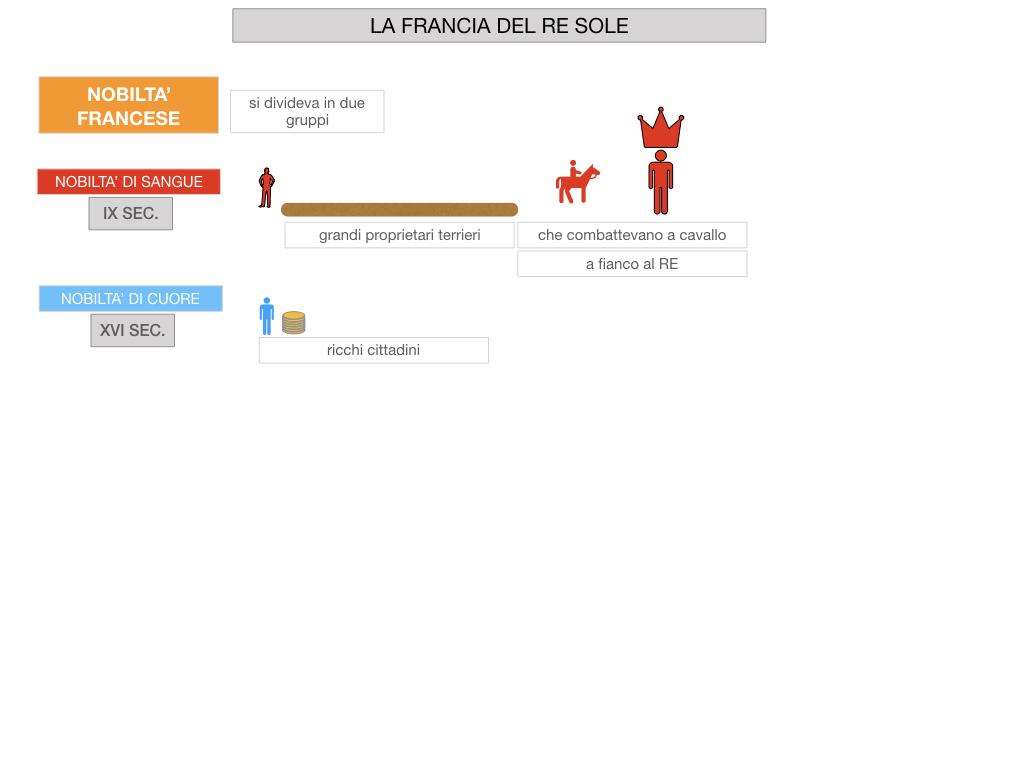 26.LA FRANCIA DEL RE SOLE_SIMULAZIONE.012