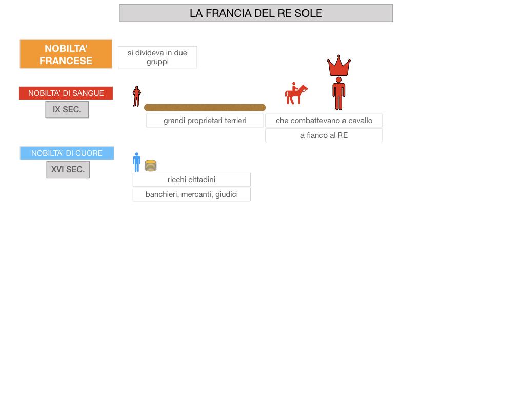 26.LA FRANCIA DEL RE SOLE_SIMULAZIONE.013