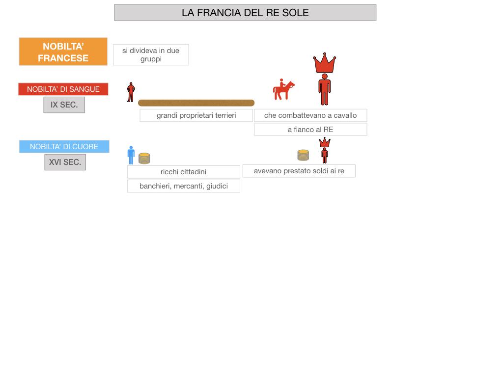 26.LA FRANCIA DEL RE SOLE_SIMULAZIONE.015