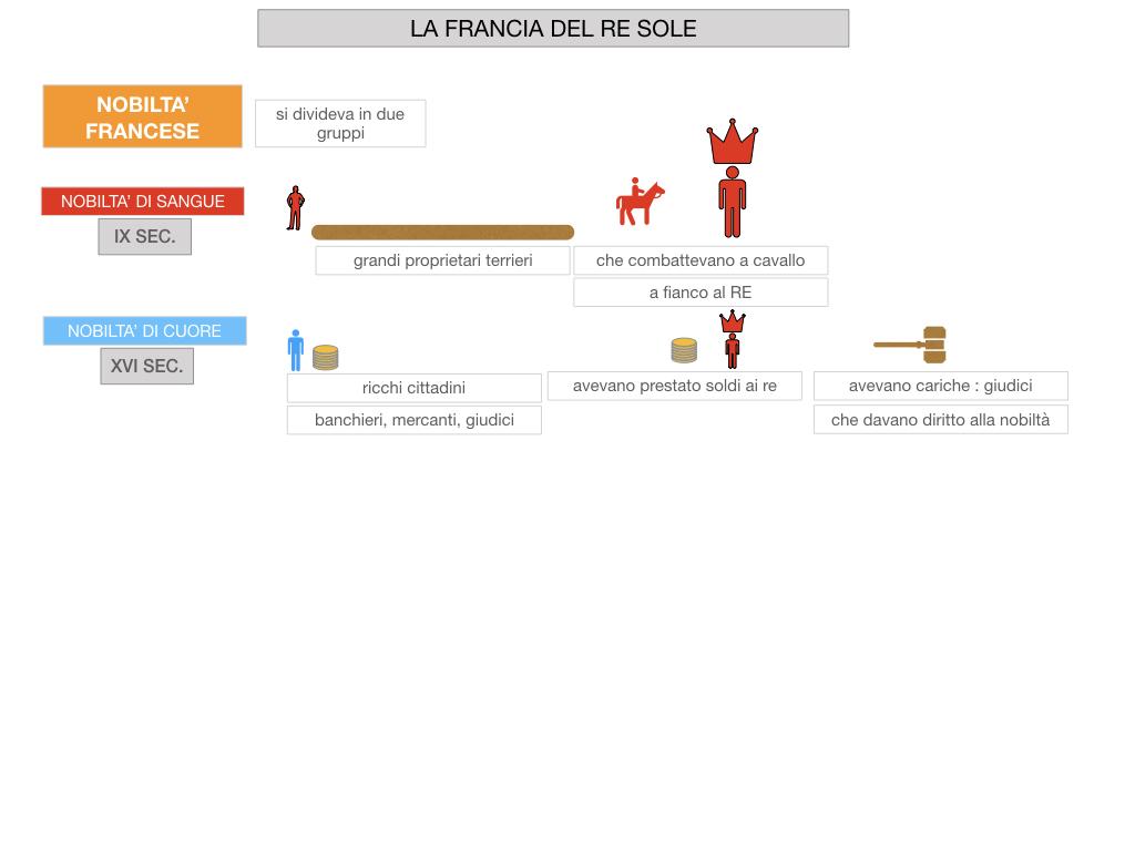 26.LA FRANCIA DEL RE SOLE_SIMULAZIONE.017