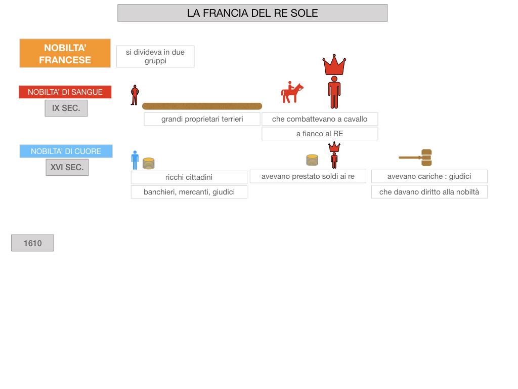 26.LA FRANCIA DEL RE SOLE_SIMULAZIONE.018