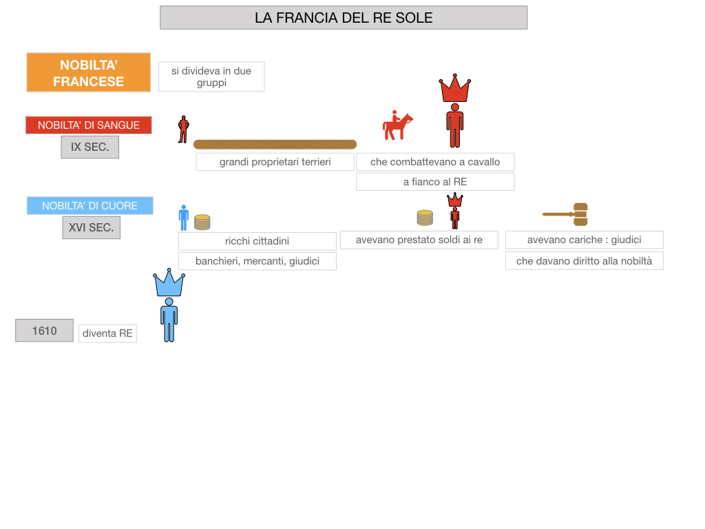 26.LA FRANCIA DEL RE SOLE_SIMULAZIONE.019