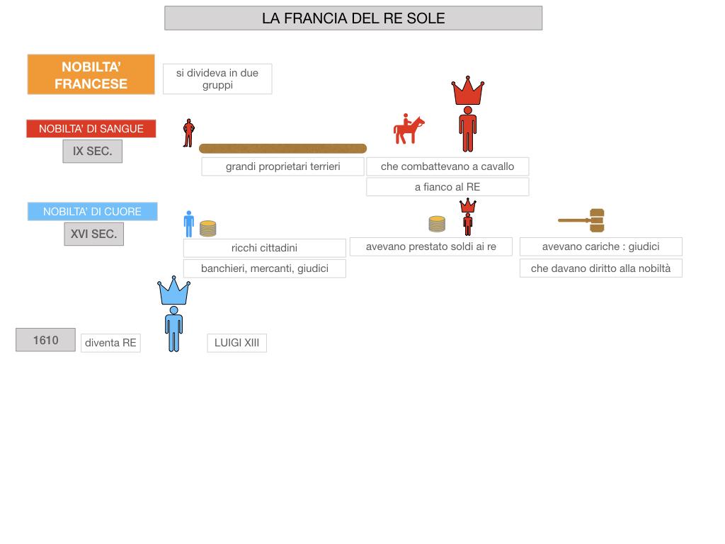 26.LA FRANCIA DEL RE SOLE_SIMULAZIONE.020