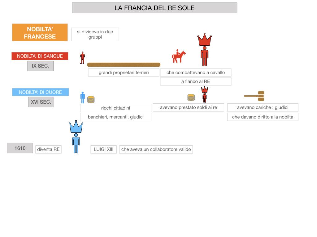 26.LA FRANCIA DEL RE SOLE_SIMULAZIONE.021