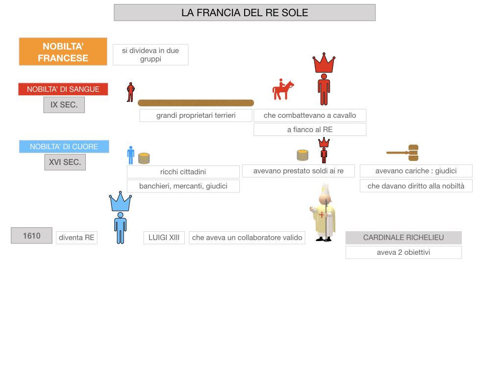 26.LA FRANCIA DEL RE SOLE_SIMULAZIONE.023