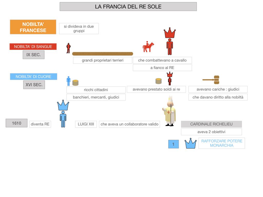 26.LA FRANCIA DEL RE SOLE_SIMULAZIONE.024