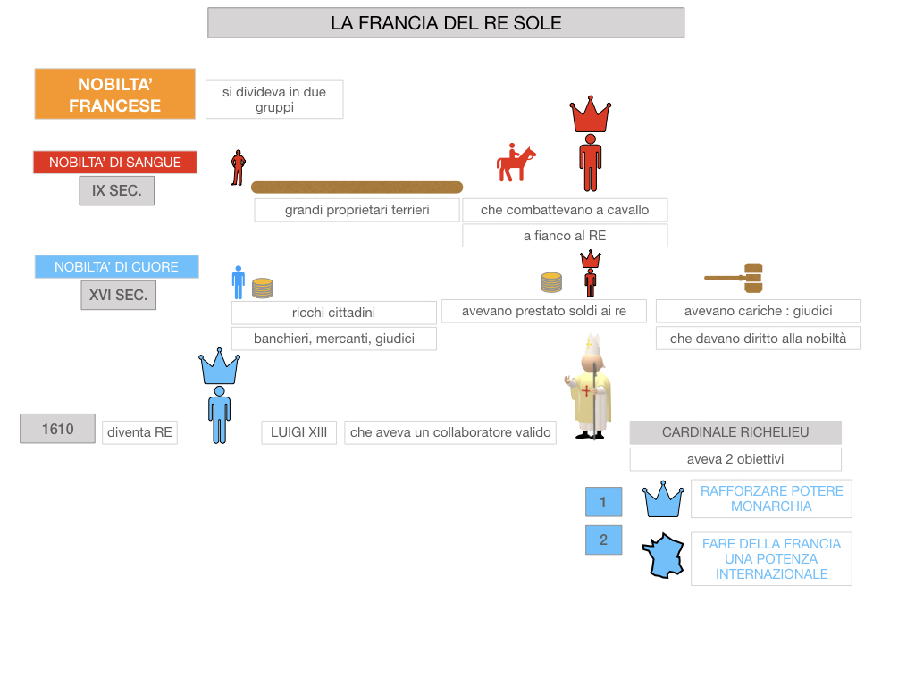 26.LA FRANCIA DEL RE SOLE_SIMULAZIONE.025