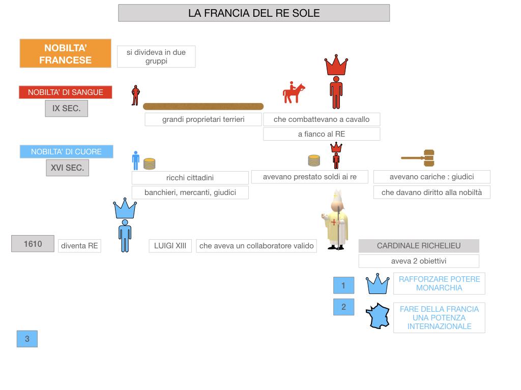 26.LA FRANCIA DEL RE SOLE_SIMULAZIONE.026