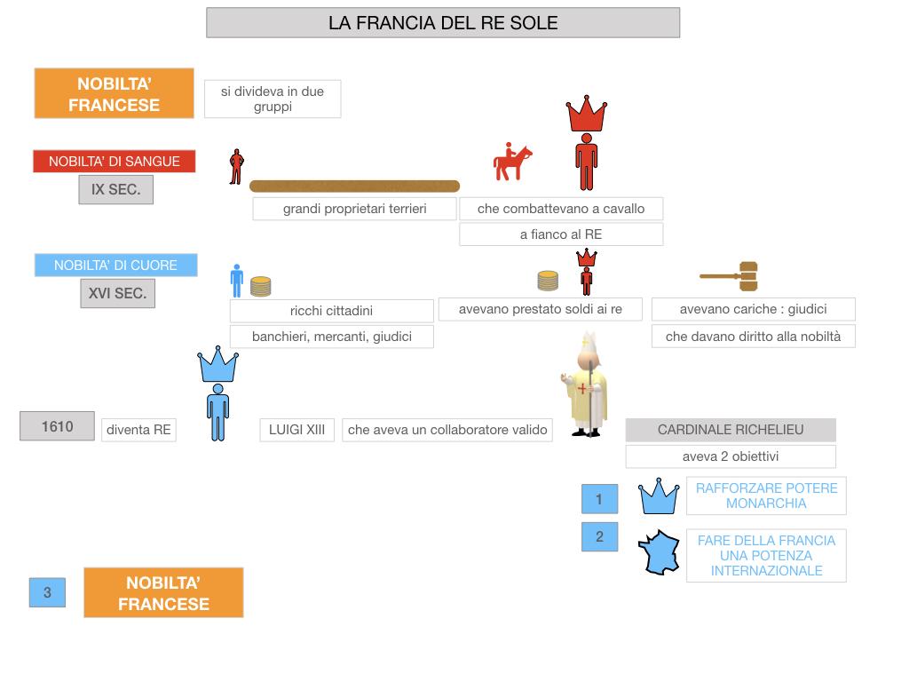 26.LA FRANCIA DEL RE SOLE_SIMULAZIONE.027