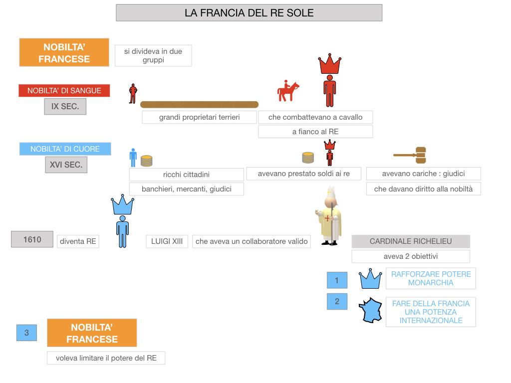 26.LA FRANCIA DEL RE SOLE_SIMULAZIONE.028