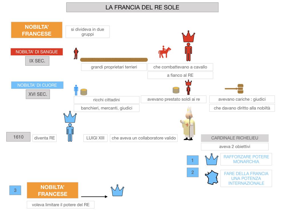 26.LA FRANCIA DEL RE SOLE_SIMULAZIONE.029