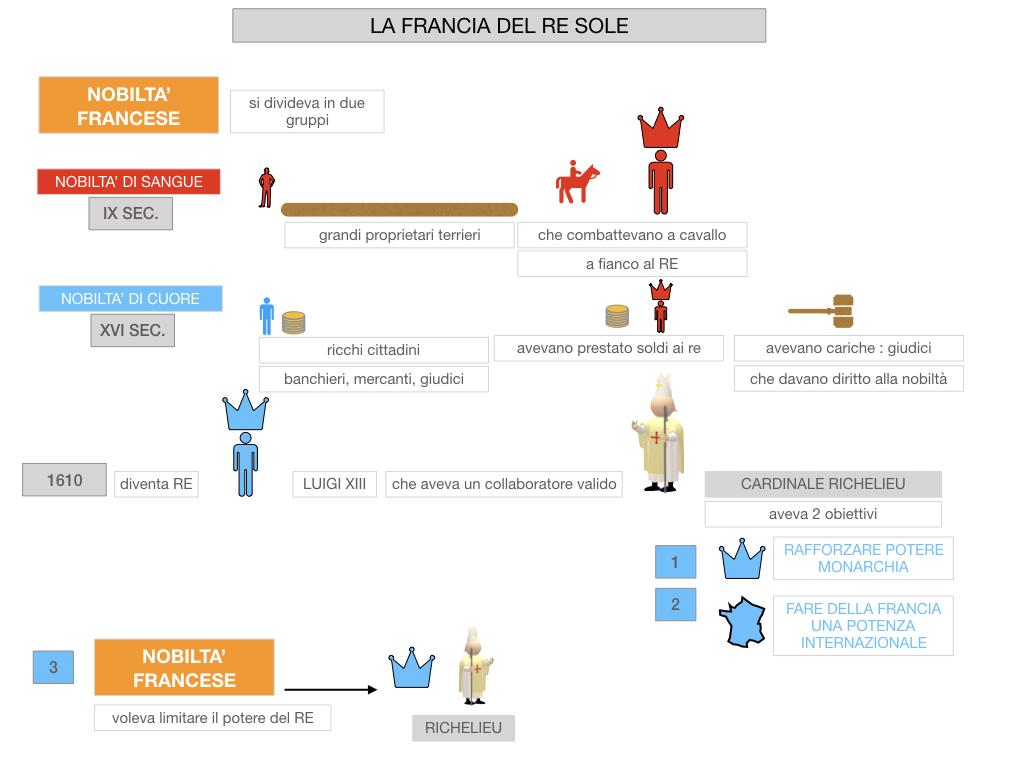 26.LA FRANCIA DEL RE SOLE_SIMULAZIONE.030