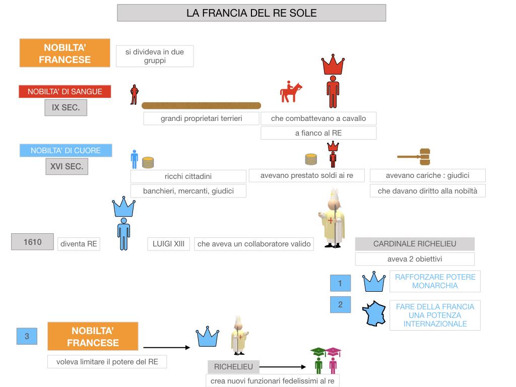 26.LA FRANCIA DEL RE SOLE_SIMULAZIONE.031
