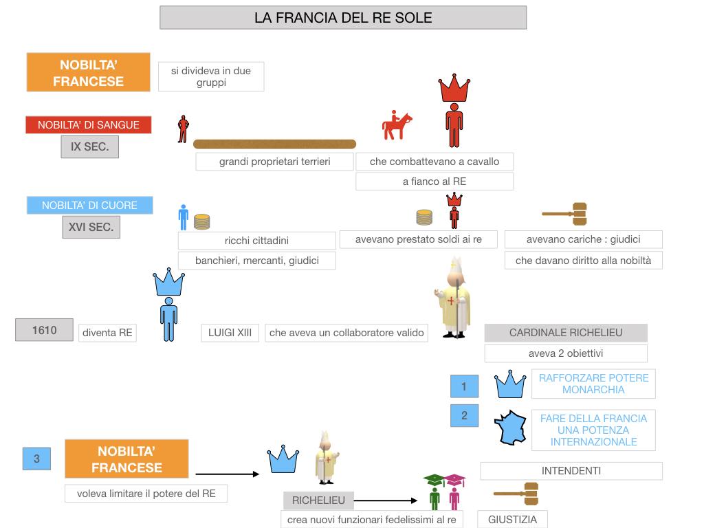 26.LA FRANCIA DEL RE SOLE_SIMULAZIONE.032