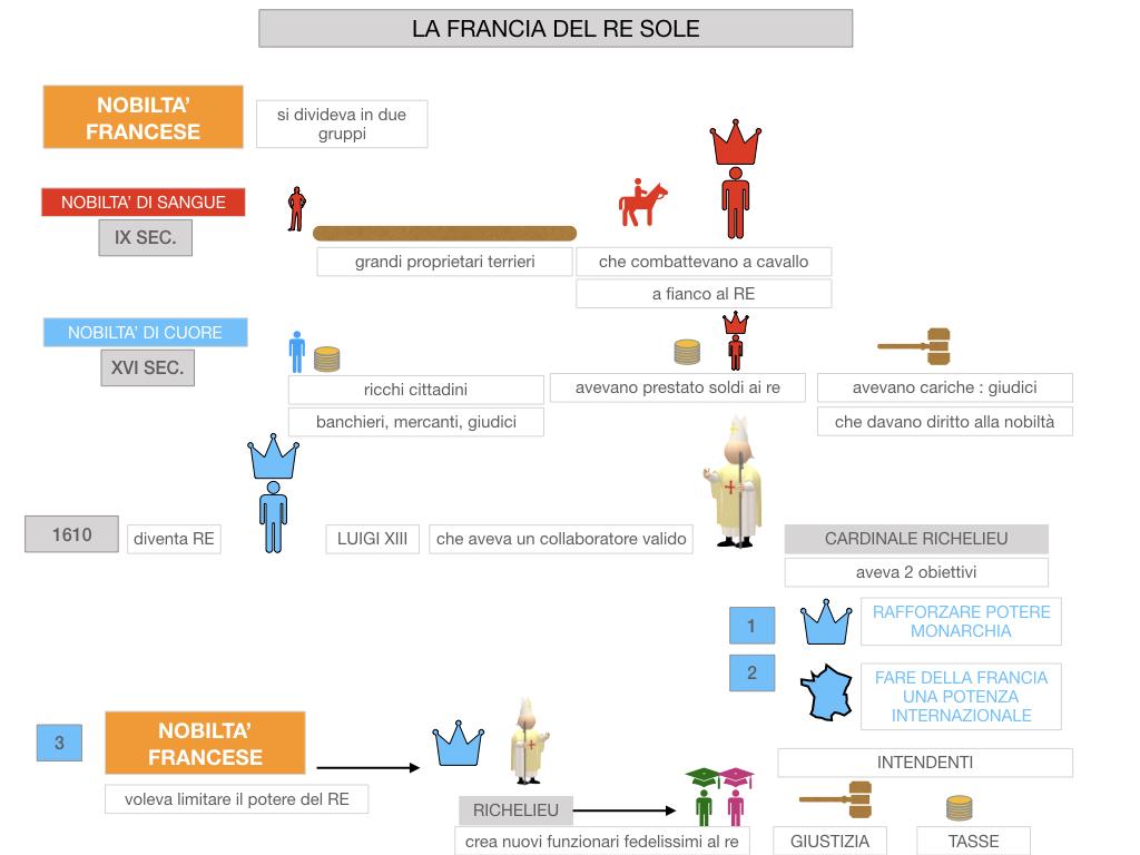 26.LA FRANCIA DEL RE SOLE_SIMULAZIONE.033