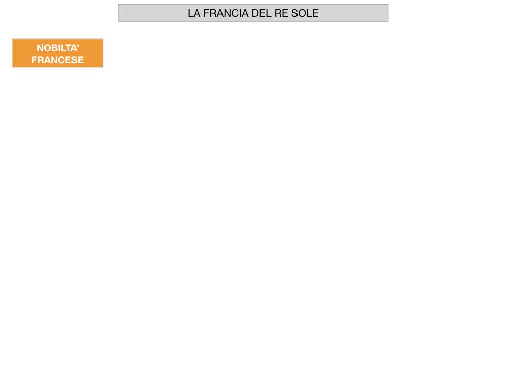 26.LA FRANCIA DEL RE SOLE_SIMULAZIONE.034