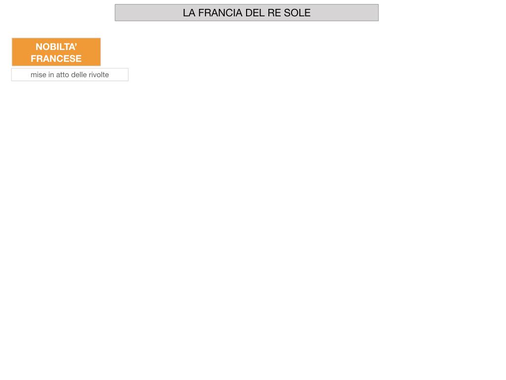 26.LA FRANCIA DEL RE SOLE_SIMULAZIONE.035