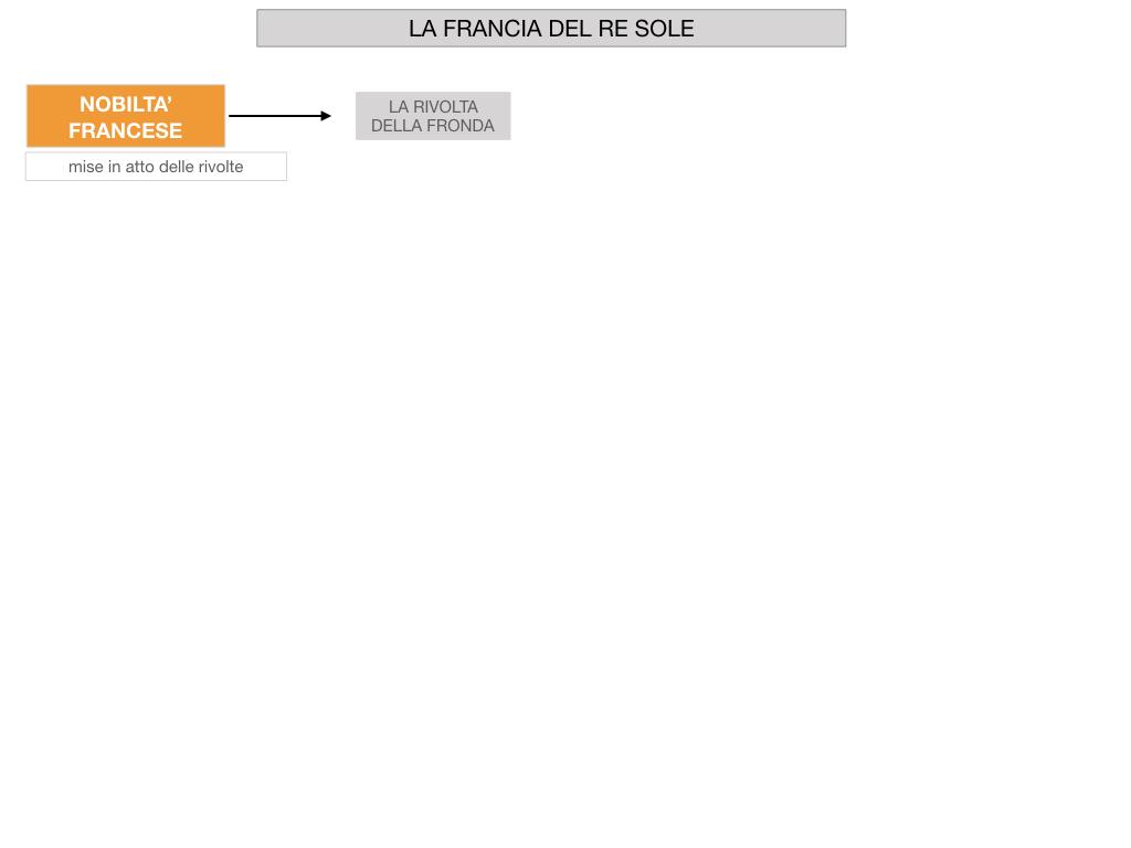 26.LA FRANCIA DEL RE SOLE_SIMULAZIONE.036
