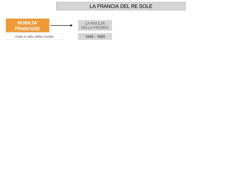 26.LA FRANCIA DEL RE SOLE_SIMULAZIONE.037