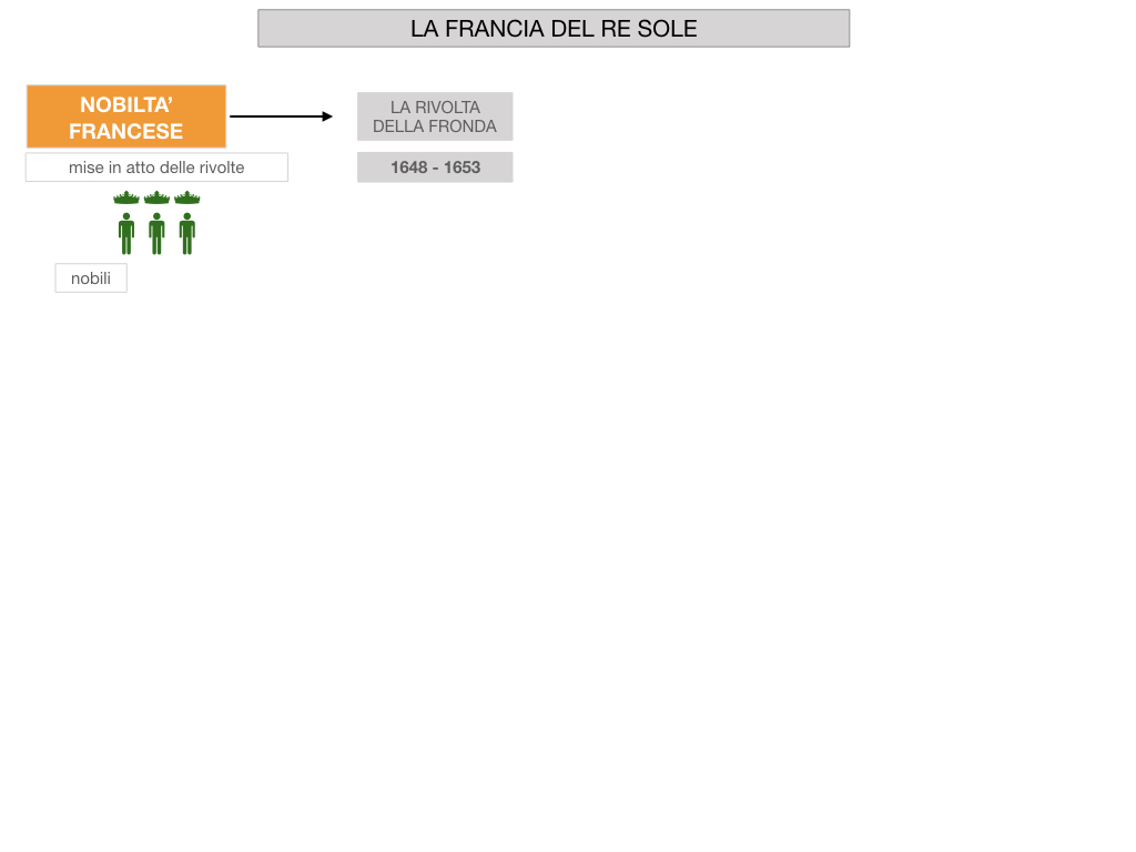 26.LA FRANCIA DEL RE SOLE_SIMULAZIONE.038