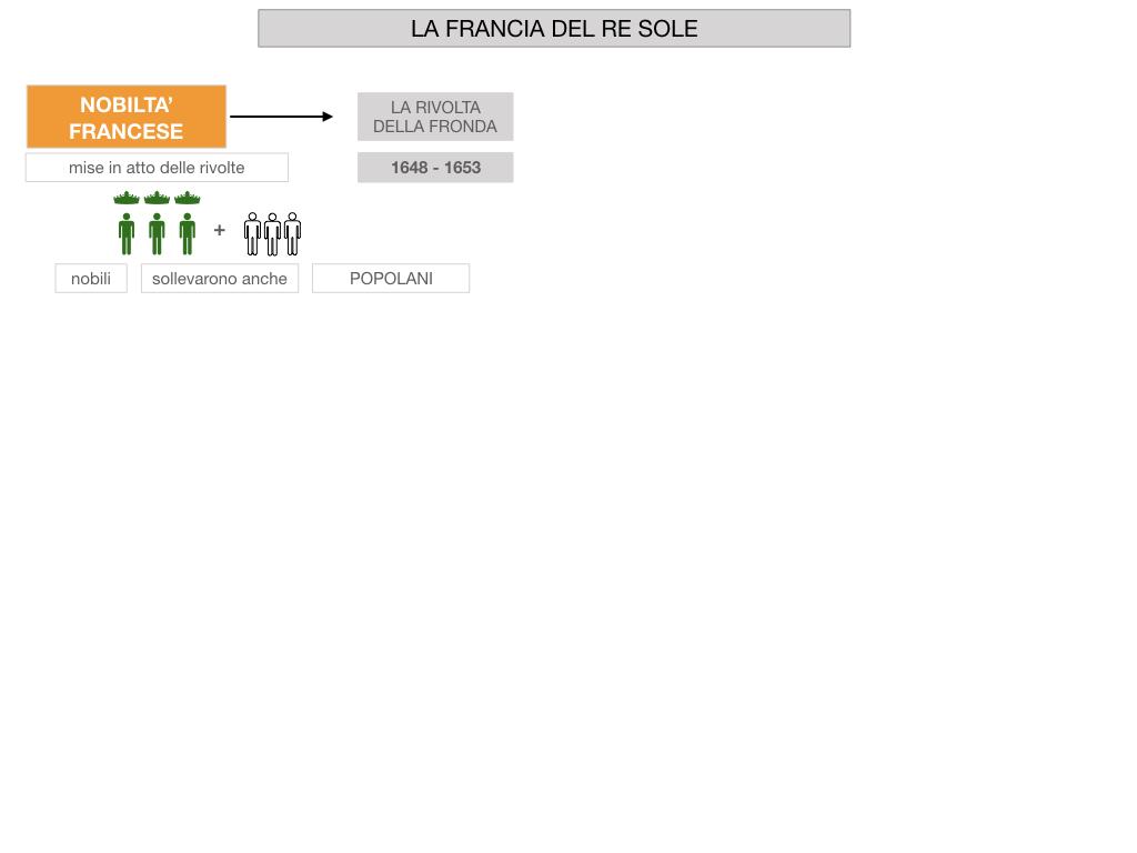 26.LA FRANCIA DEL RE SOLE_SIMULAZIONE.039