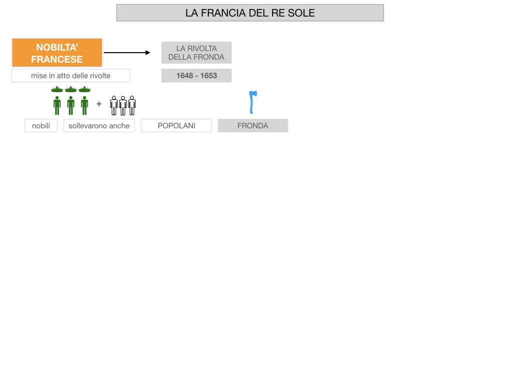 26.LA FRANCIA DEL RE SOLE_SIMULAZIONE.040