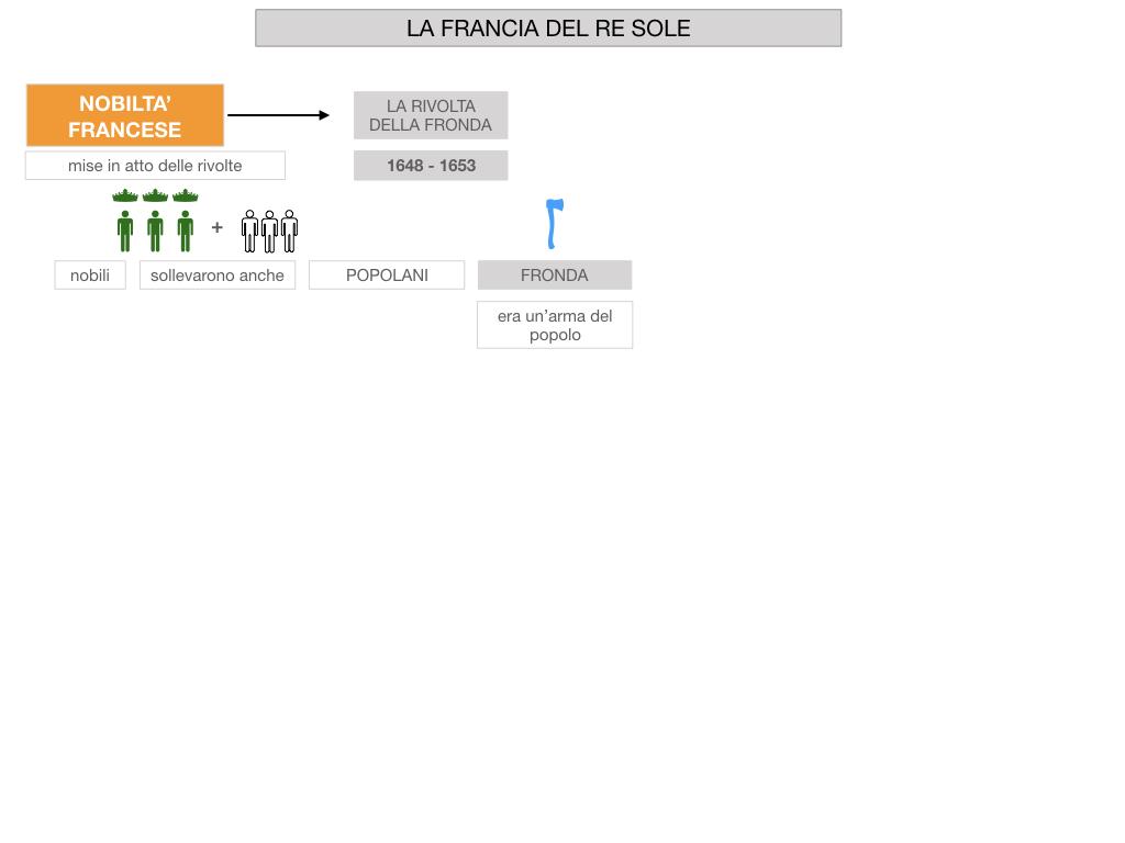 26.LA FRANCIA DEL RE SOLE_SIMULAZIONE.041
