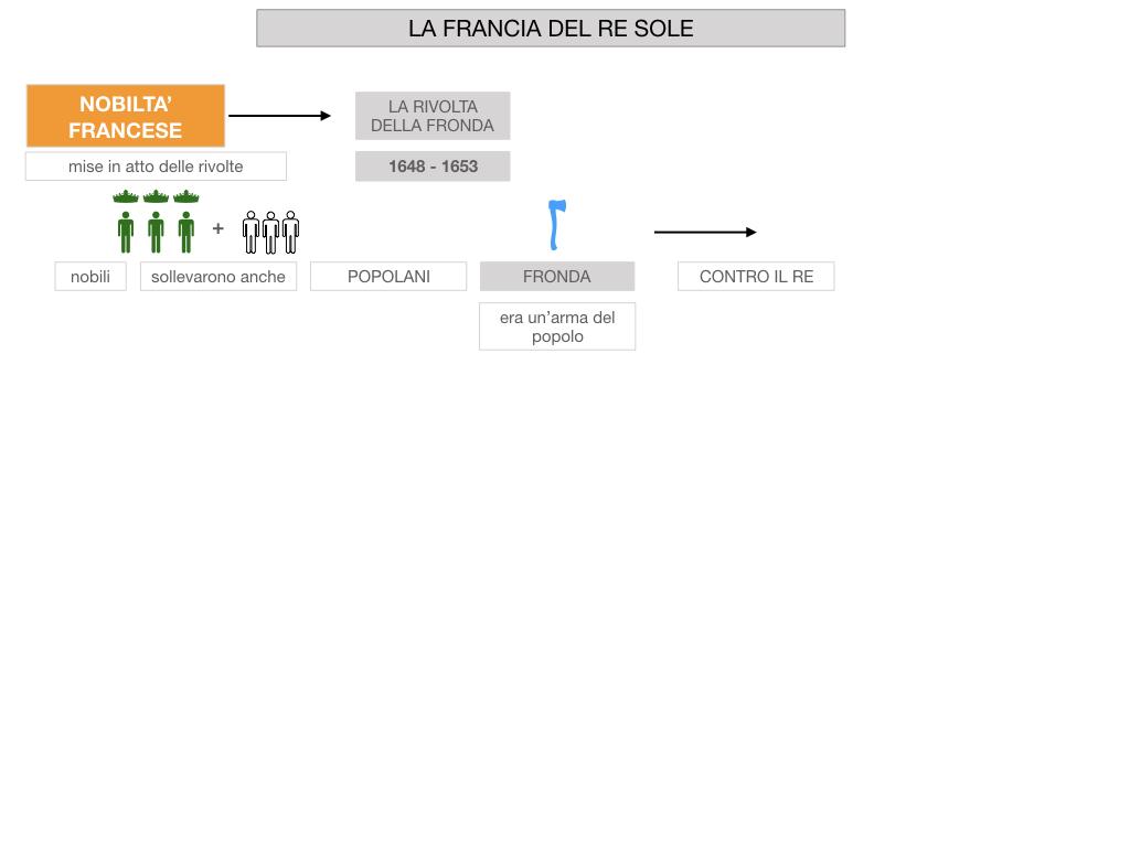 26.LA FRANCIA DEL RE SOLE_SIMULAZIONE.042