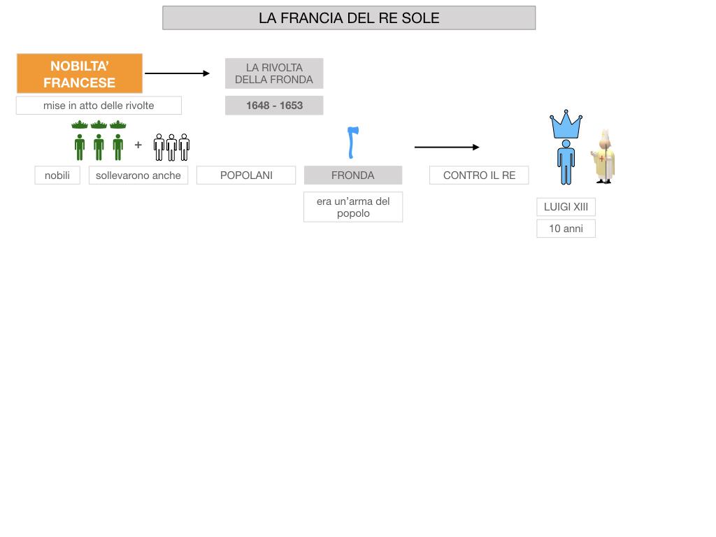 26.LA FRANCIA DEL RE SOLE_SIMULAZIONE.044