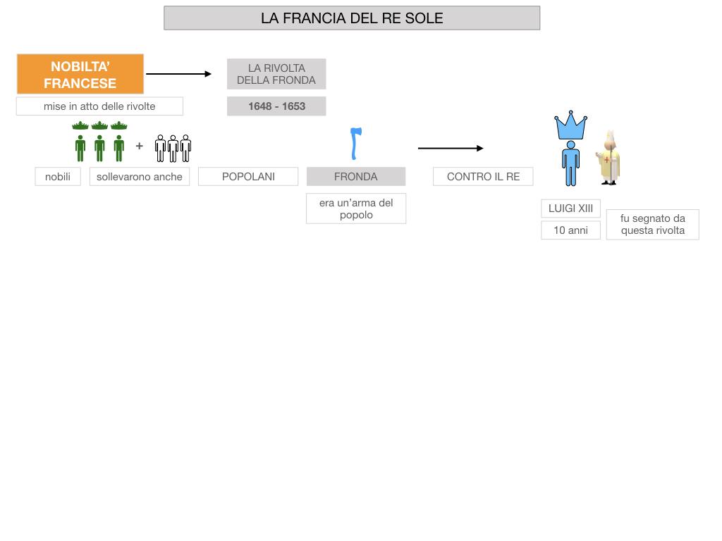 26.LA FRANCIA DEL RE SOLE_SIMULAZIONE.045