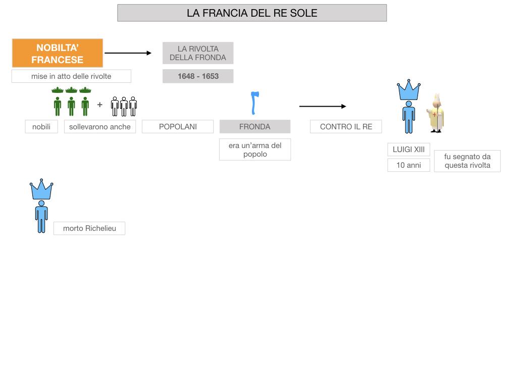 26.LA FRANCIA DEL RE SOLE_SIMULAZIONE.046
