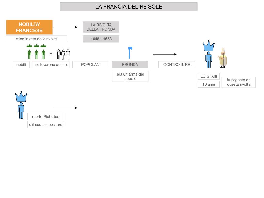 26.LA FRANCIA DEL RE SOLE_SIMULAZIONE.047