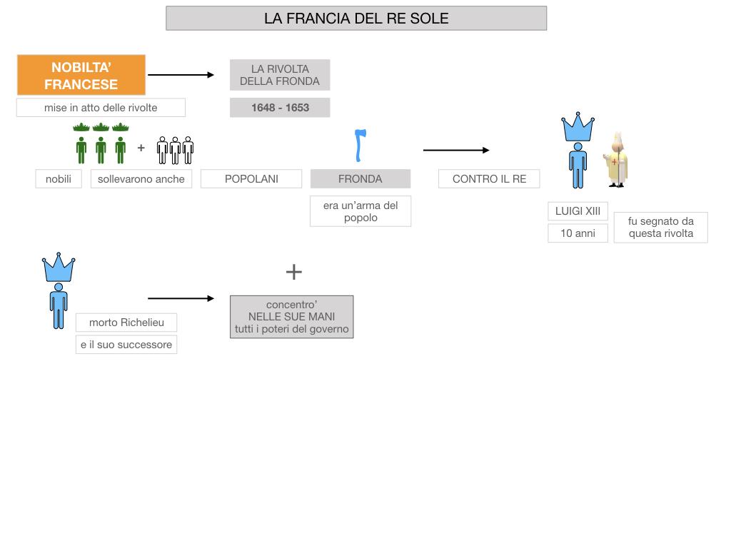 26.LA FRANCIA DEL RE SOLE_SIMULAZIONE.048