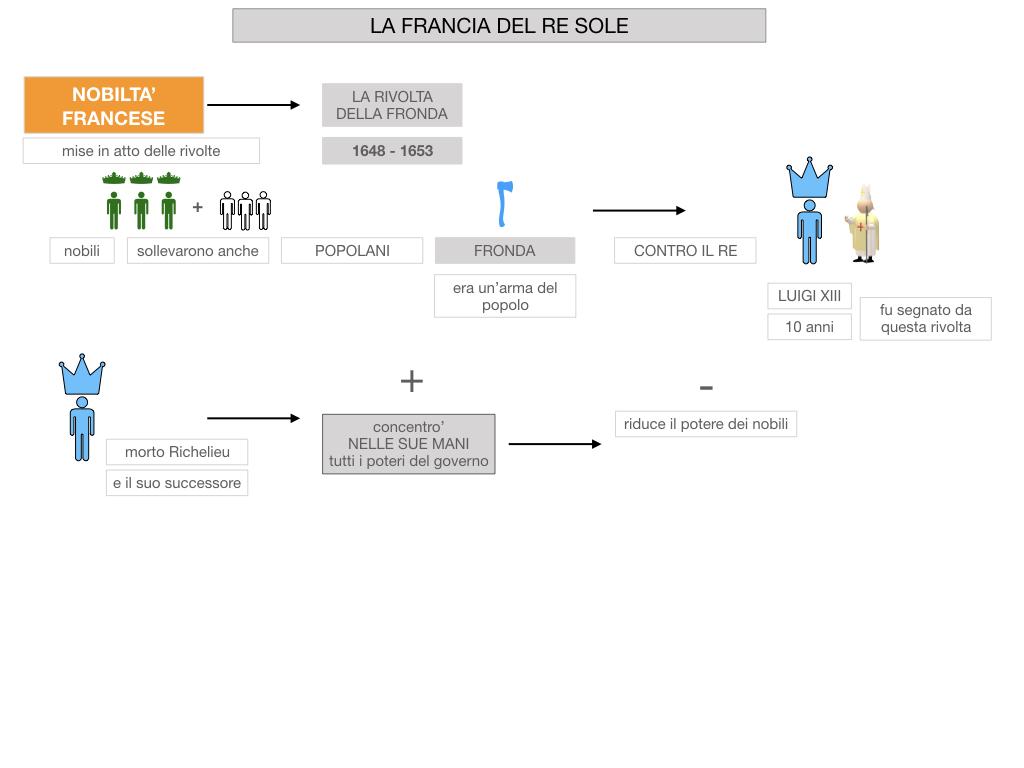 26.LA FRANCIA DEL RE SOLE_SIMULAZIONE.049