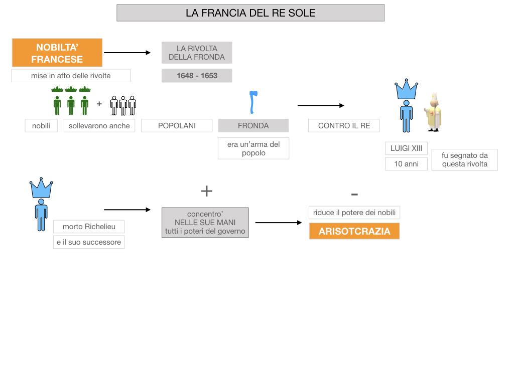26.LA FRANCIA DEL RE SOLE_SIMULAZIONE.050