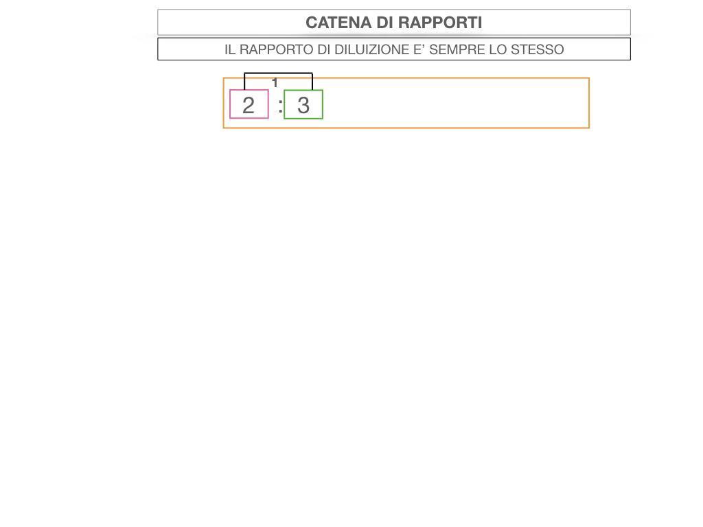 27. CATENA DI RAPPORTI_SIMULAZIONE.017