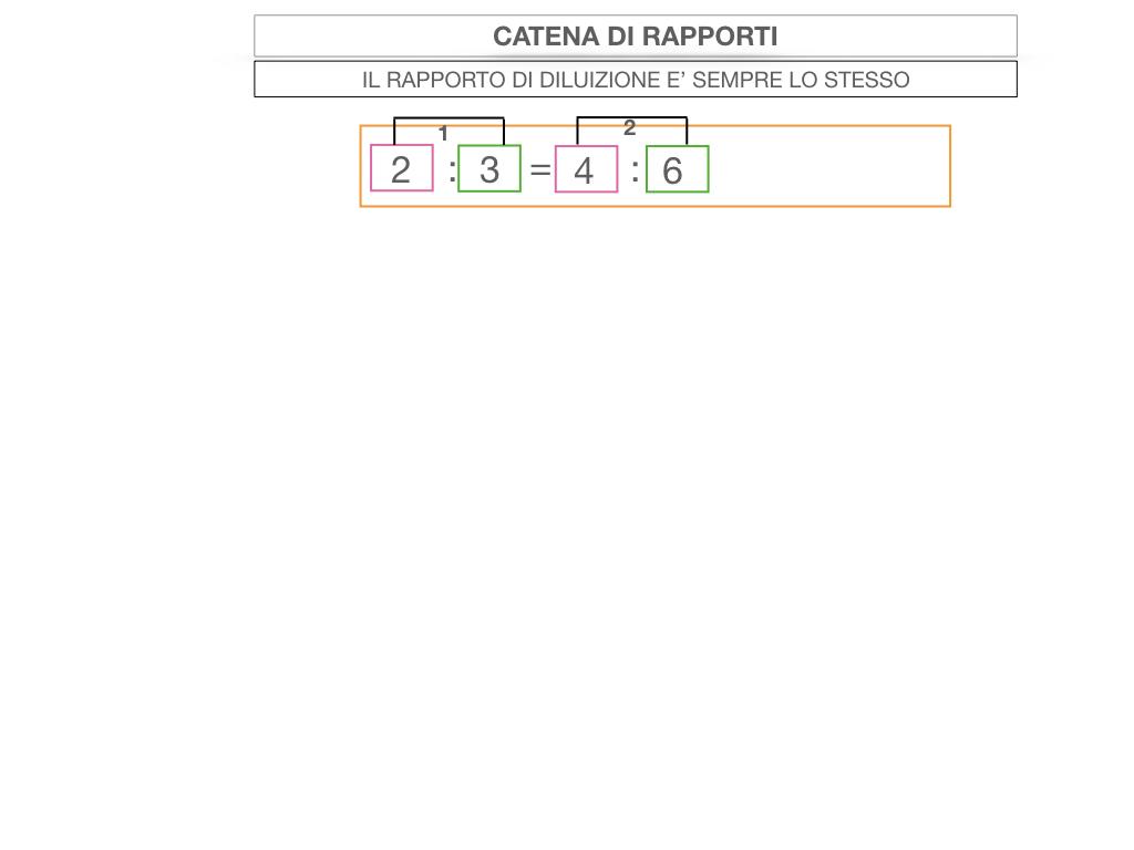 27. CATENA DI RAPPORTI_SIMULAZIONE.018