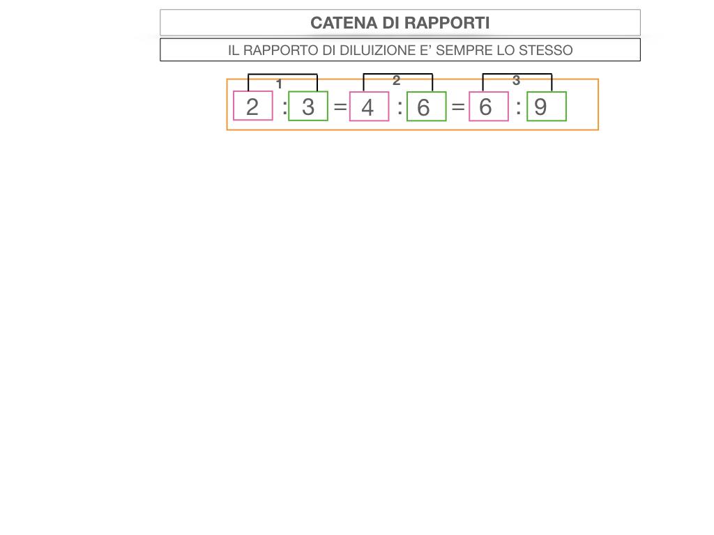 27. CATENA DI RAPPORTI_SIMULAZIONE.019