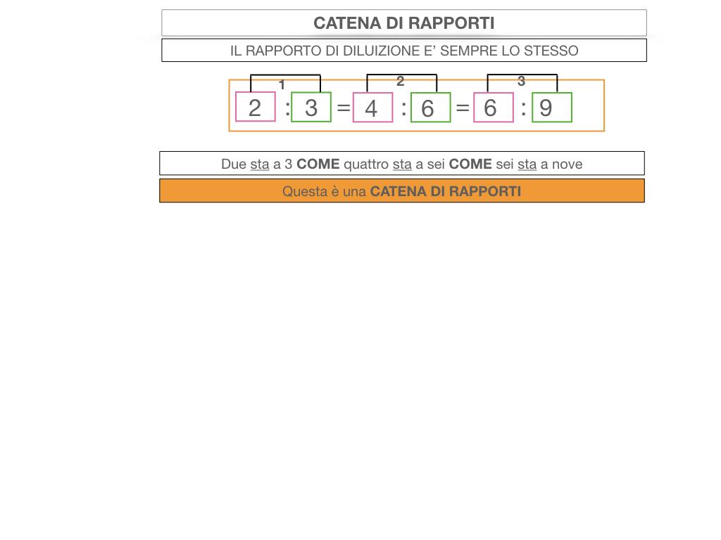 27. CATENA DI RAPPORTI_SIMULAZIONE.021