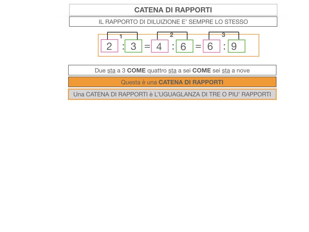 27. CATENA DI RAPPORTI_SIMULAZIONE.022