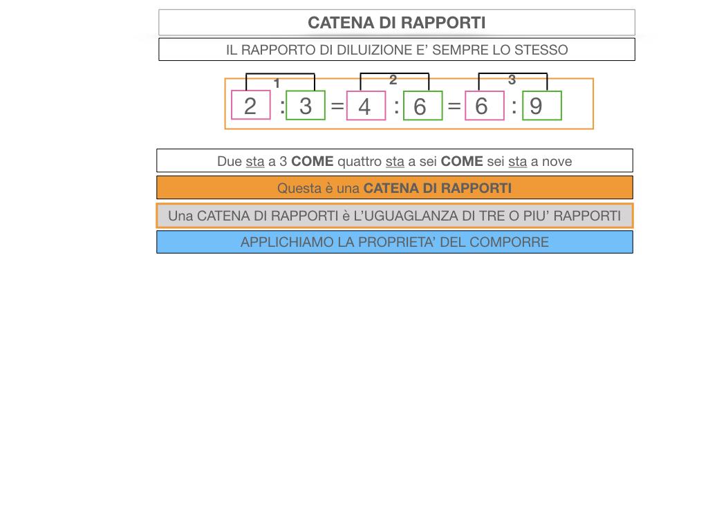 27. CATENA DI RAPPORTI_SIMULAZIONE.023
