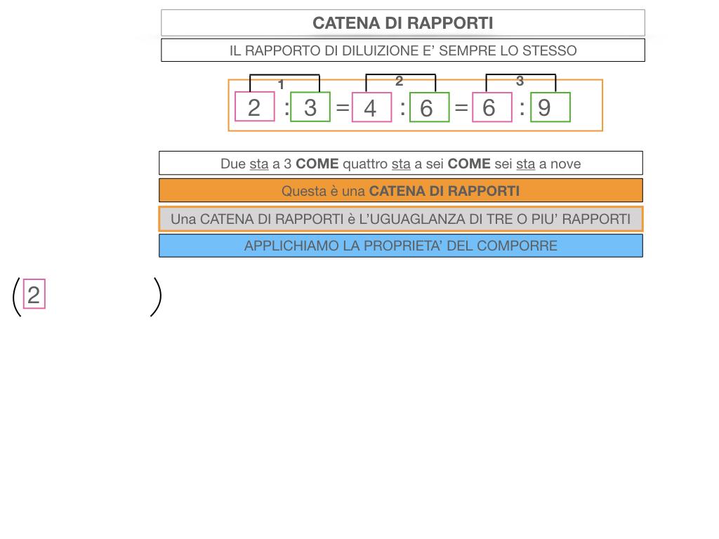 27. CATENA DI RAPPORTI_SIMULAZIONE.024