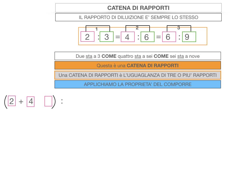 27. CATENA DI RAPPORTI_SIMULAZIONE.025