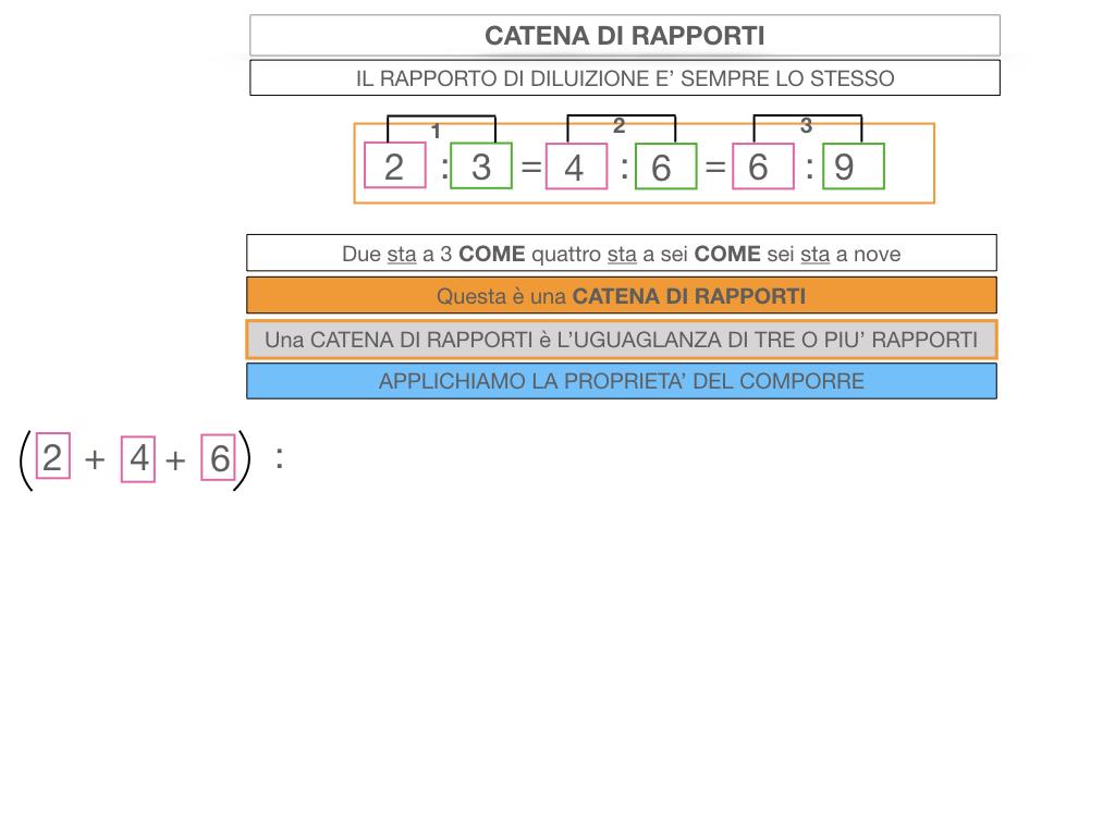 27. CATENA DI RAPPORTI_SIMULAZIONE.026