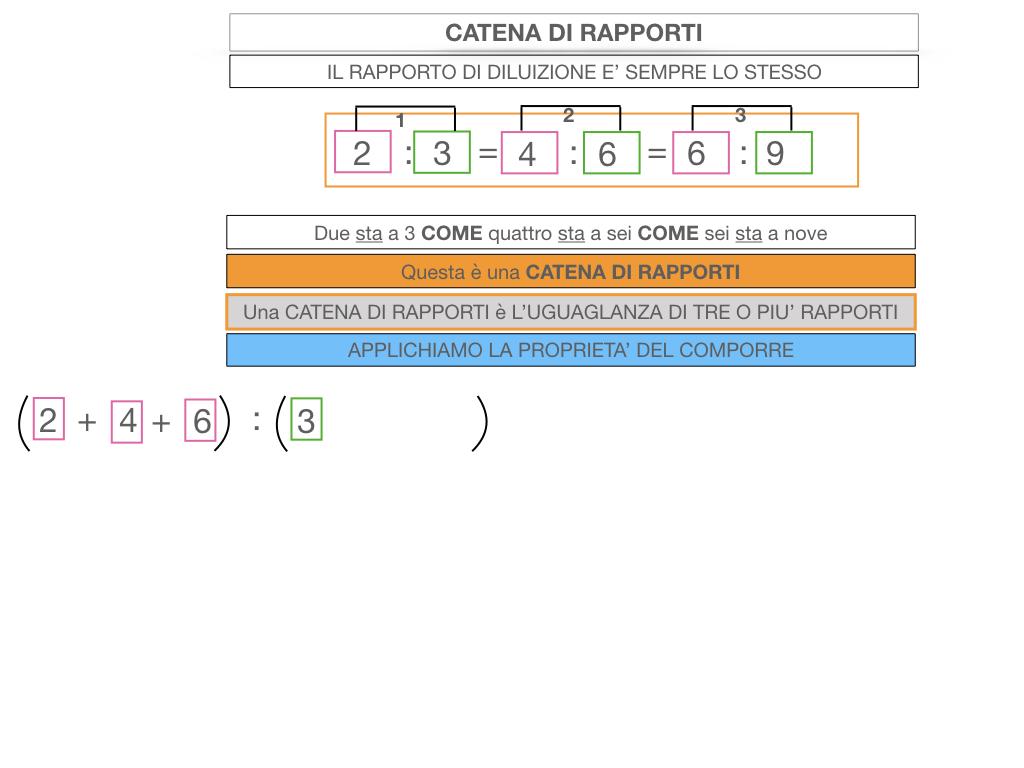 27. CATENA DI RAPPORTI_SIMULAZIONE.027