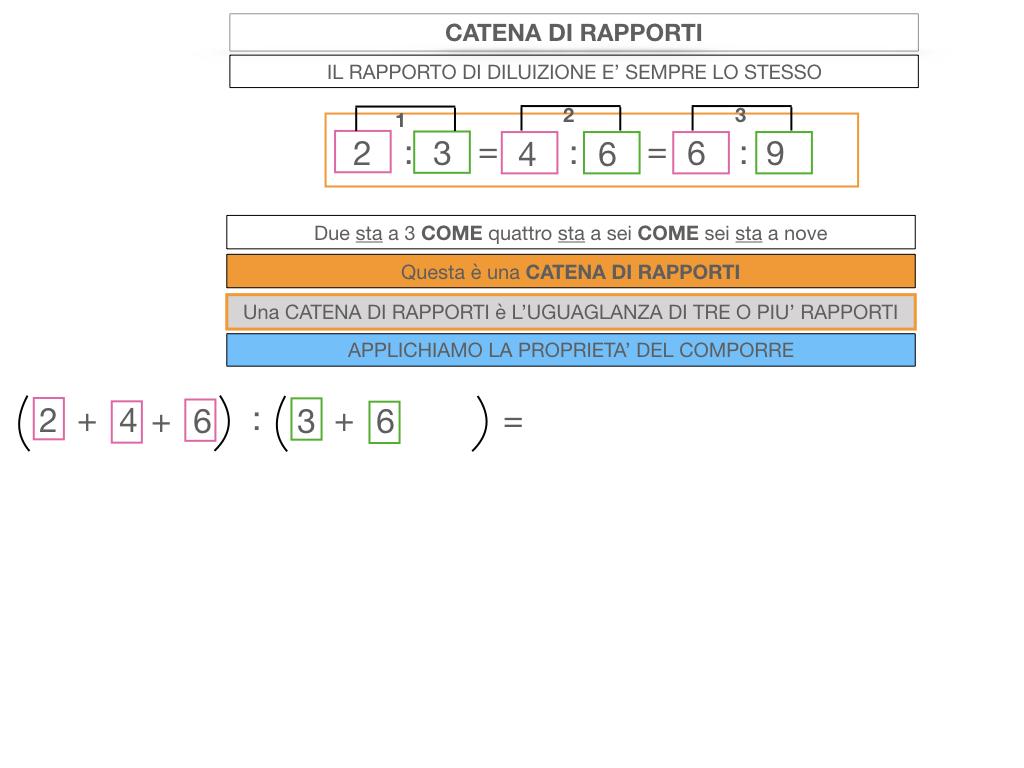 27. CATENA DI RAPPORTI_SIMULAZIONE.028