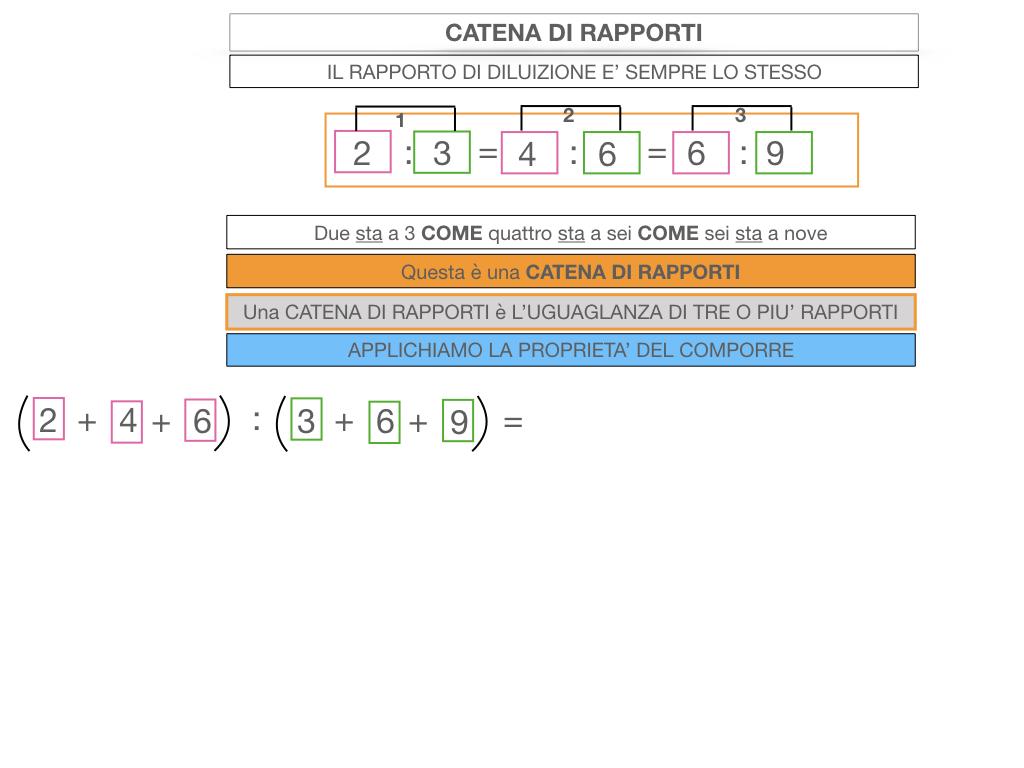 27. CATENA DI RAPPORTI_SIMULAZIONE.029