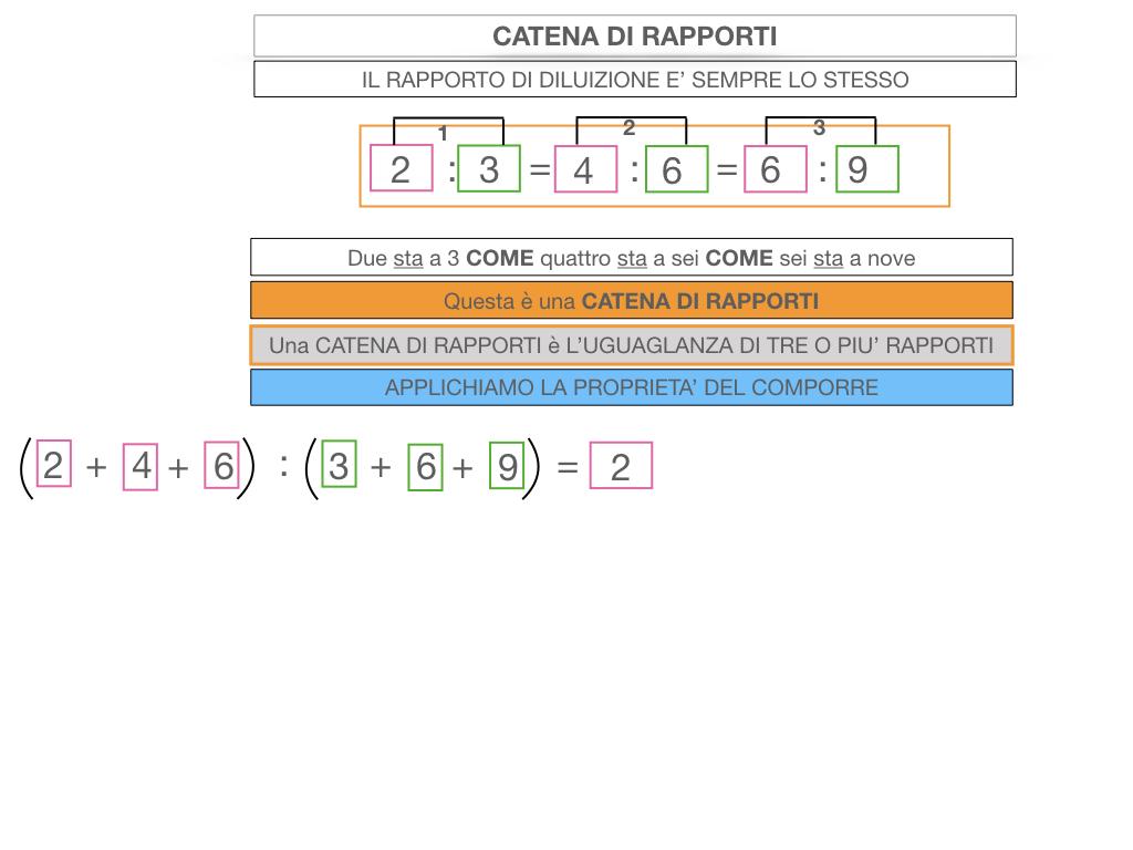 27. CATENA DI RAPPORTI_SIMULAZIONE.030